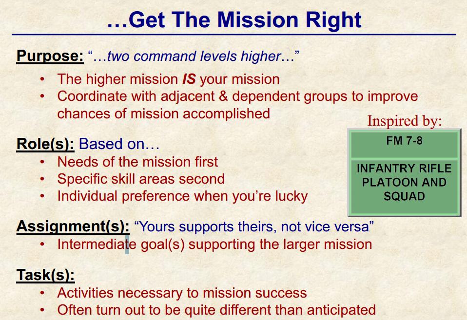 slide from Scott Barbers Lets Test keynote