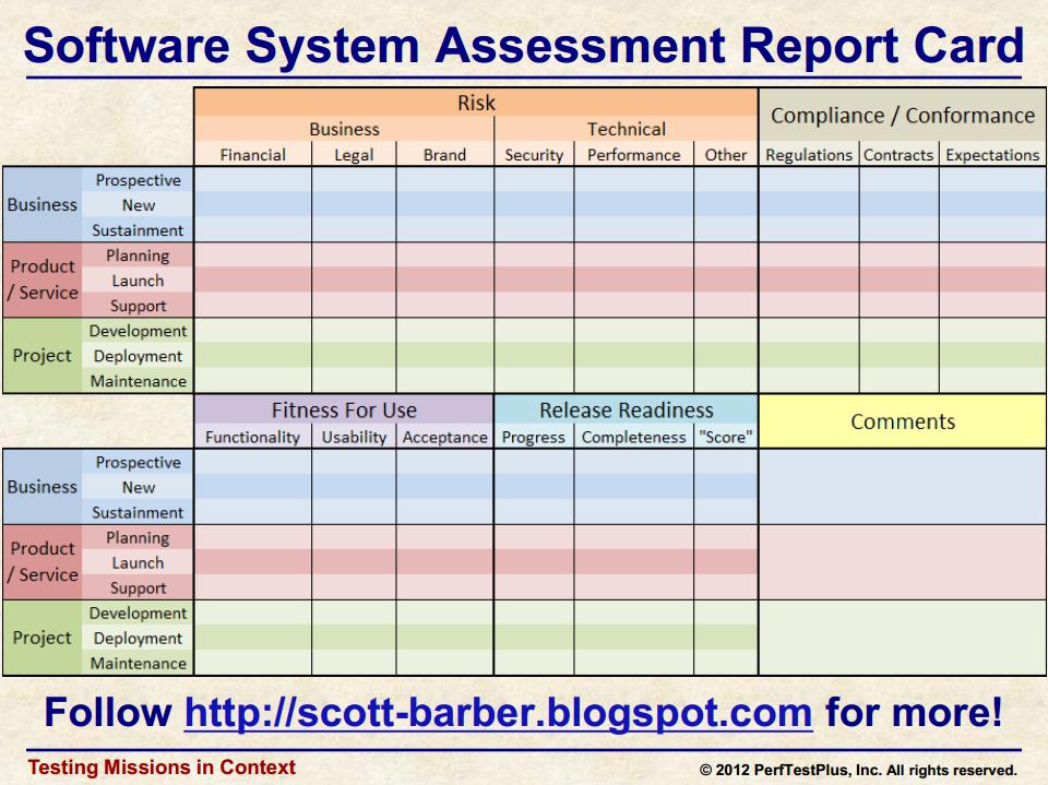 Scott Barbers Software System Assessment Report Card